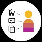 SAP successfactors HR