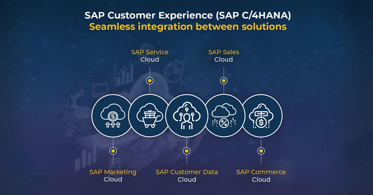 SAP CX Customer Experience TallyMarks TMC